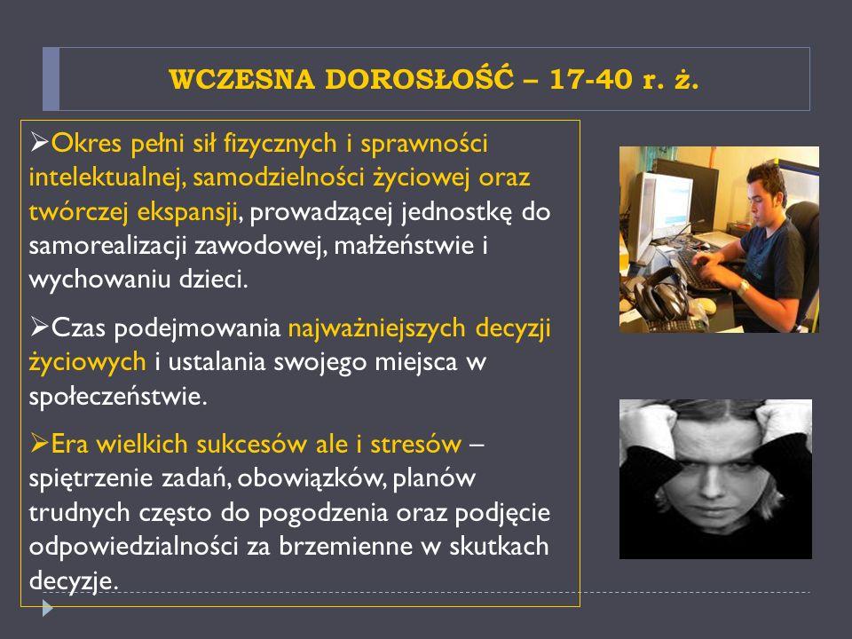 WCZESNA DOROSŁOŚĆ – 17-40 r. ż.