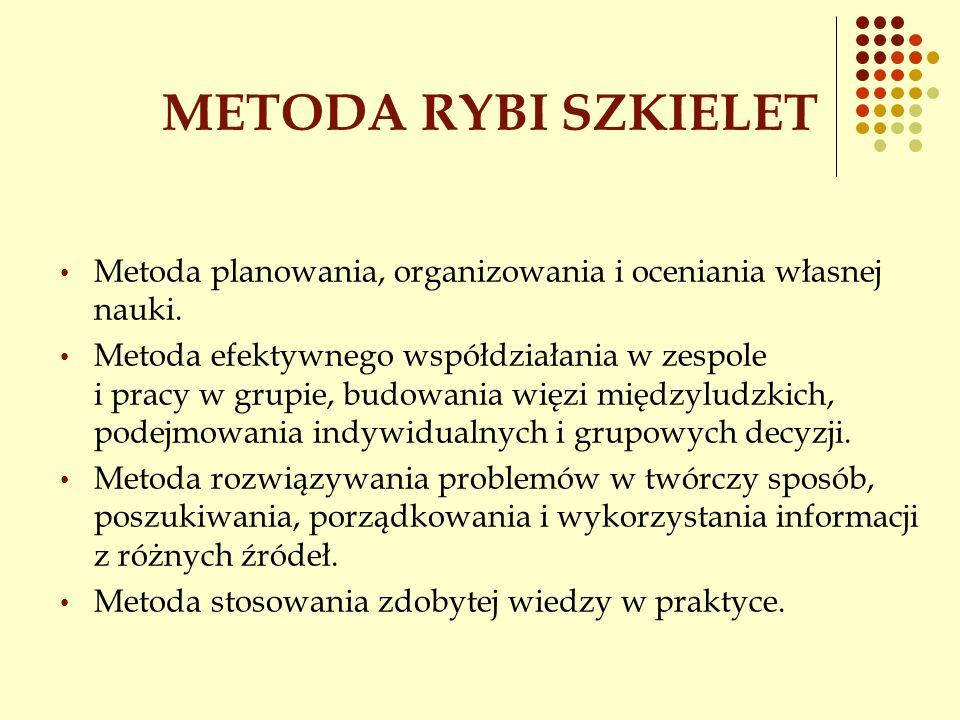 METODA RYBI SZKIELET Metoda planowania, organizowania i oceniania własnej nauki.