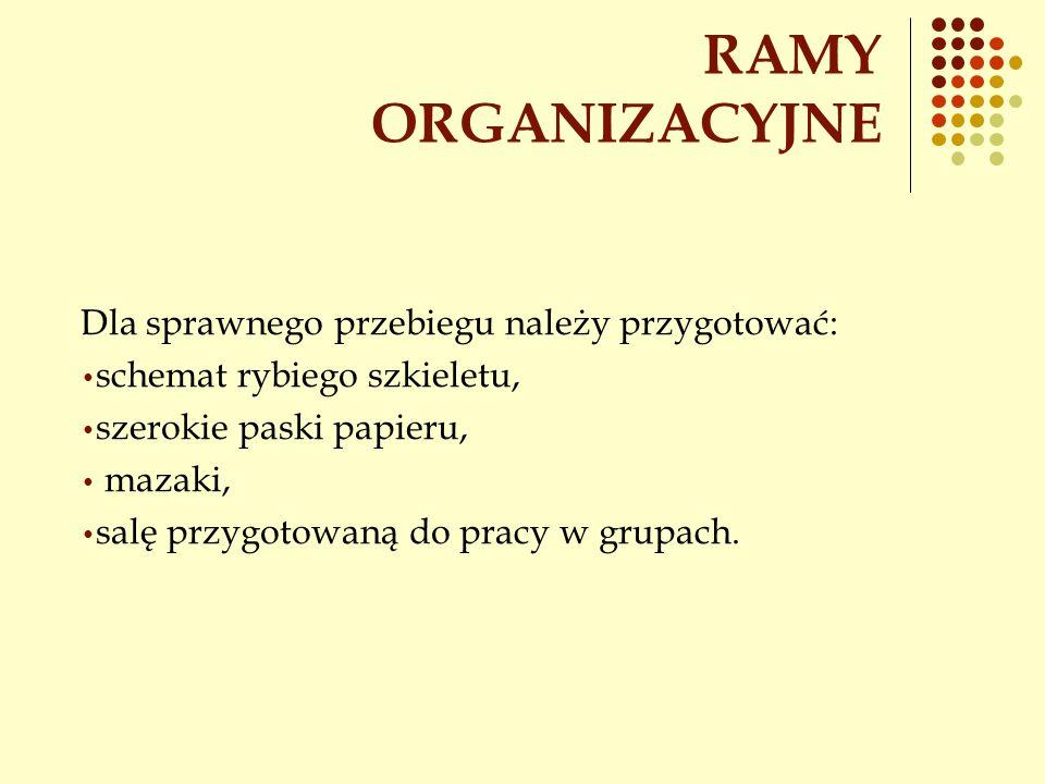 RAMY ORGANIZACYJNE Dla sprawnego przebiegu należy przygotować: