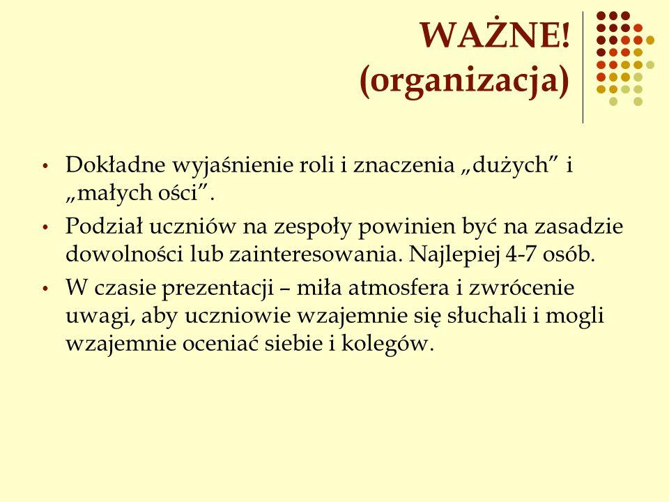 """WAŻNE! (organizacja)Dokładne wyjaśnienie roli i znaczenia """"dużych i """"małych ości ."""