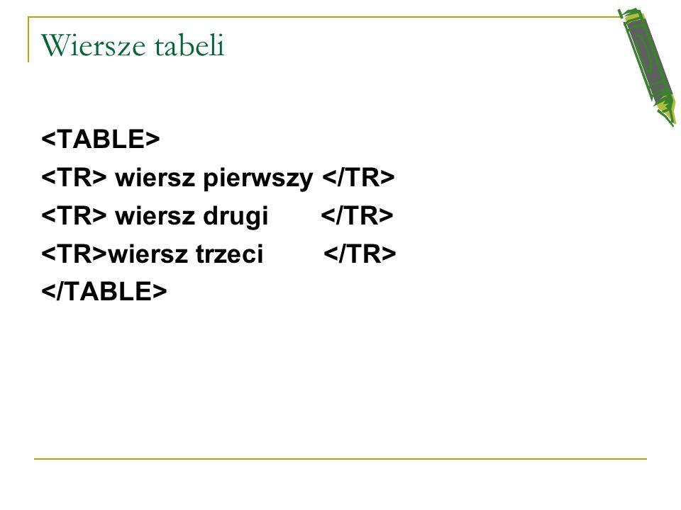 Wiersze tabeli <TABLE> <TR> wiersz pierwszy </TR>
