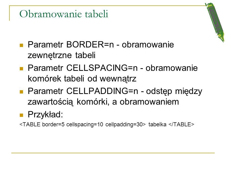 Obramowanie tabeli Parametr BORDER=n - obramowanie zewnętrzne tabeli