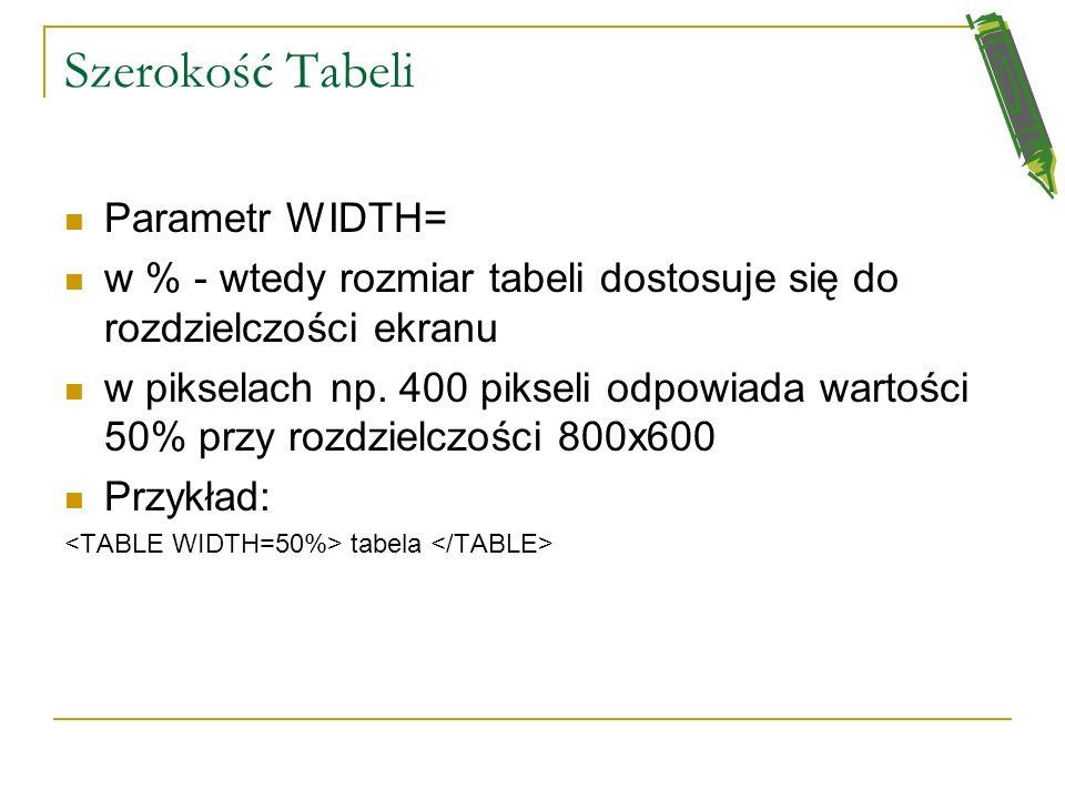 Szerokość Tabeli Parametr WIDTH=