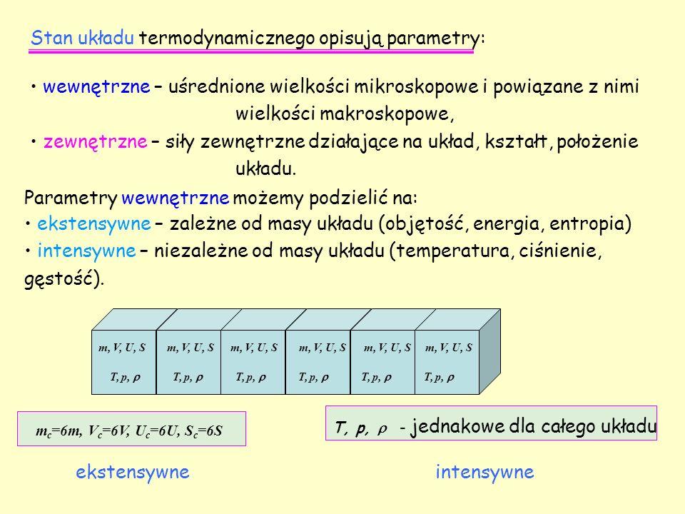 Stan układu termodynamicznego opisują parametry: