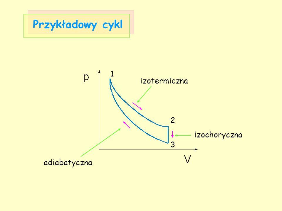Przykładowy cykl 1 izotermiczna 2 izochoryczna 3 adiabatyczna