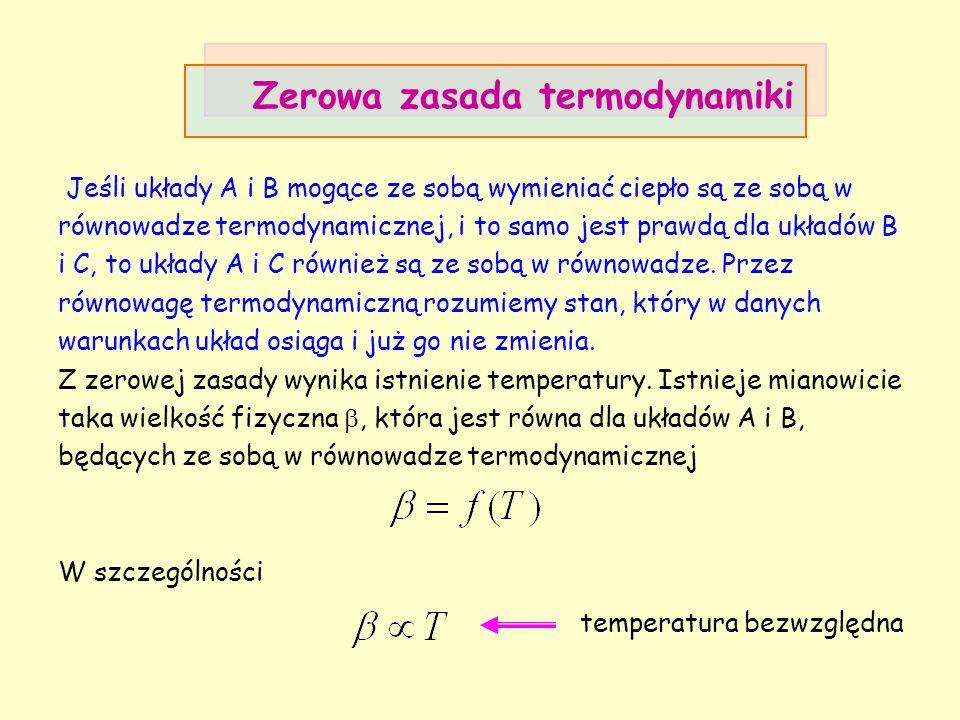 Zerowa zasada termodynamiki