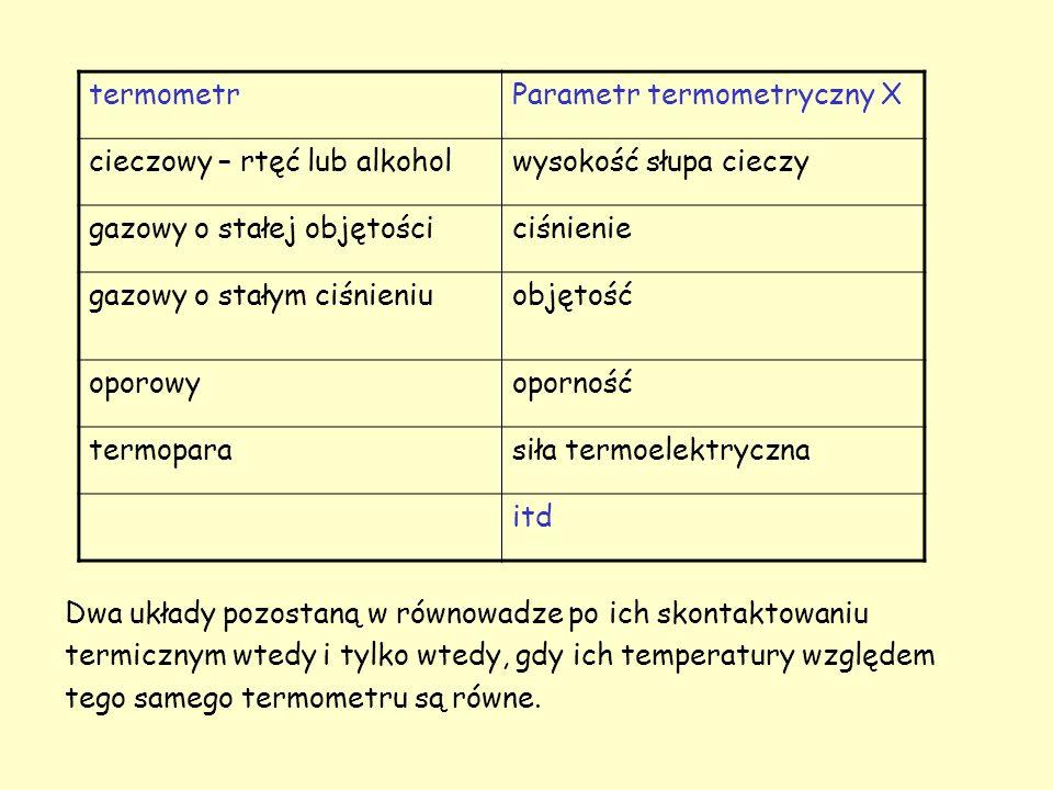 termometr Parametr termometryczny X. cieczowy – rtęć lub alkohol. wysokość słupa cieczy. gazowy o stałej objętości.