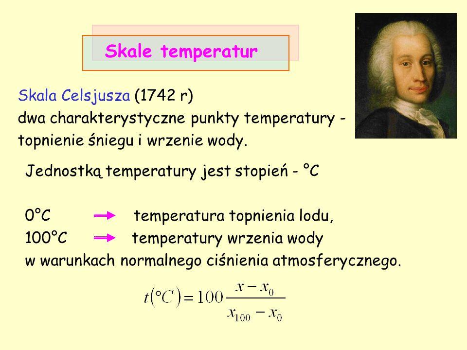 Skale temperatur Skala Celsjusza (1742 r)