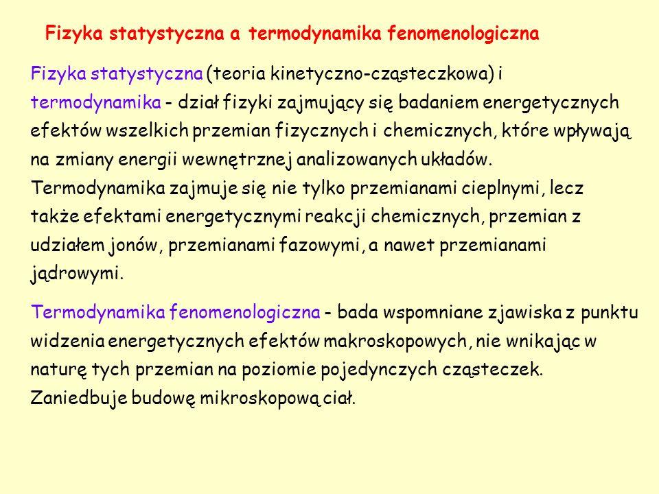Fizyka statystyczna a termodynamika fenomenologiczna