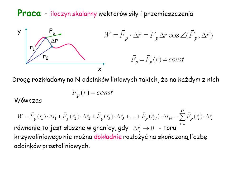 Praca – iloczyn skalarny wektorów siły i przemieszczenia