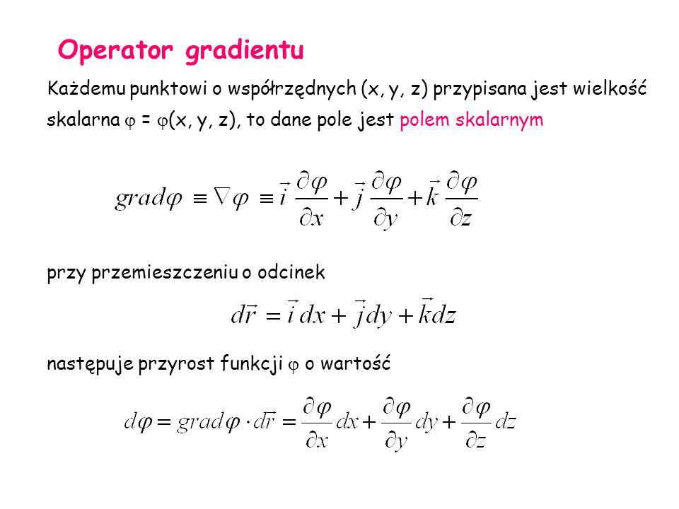 Operator gradientu Każdemu punktowi o współrzędnych (x, y, z) przypisana jest wielkość. skalarna  = (x, y, z), to dane pole jest polem skalarnym.