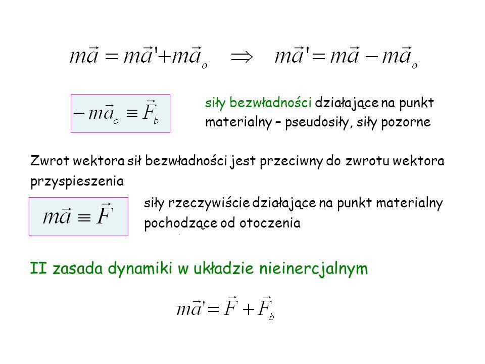 II zasada dynamiki w układzie nieinercjalnym