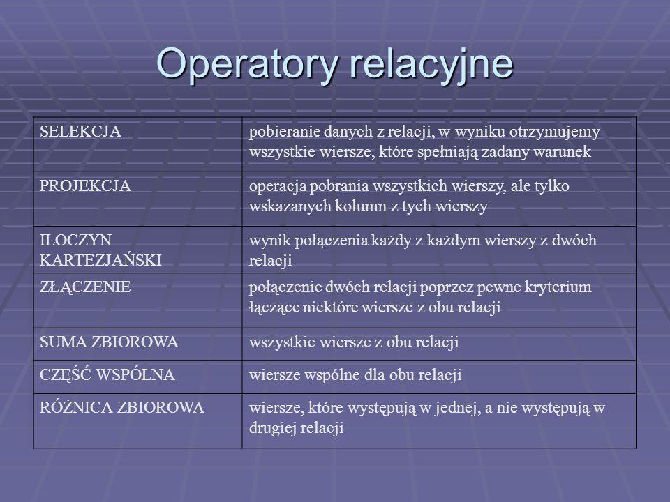 Operatory relacyjne SELEKCJA