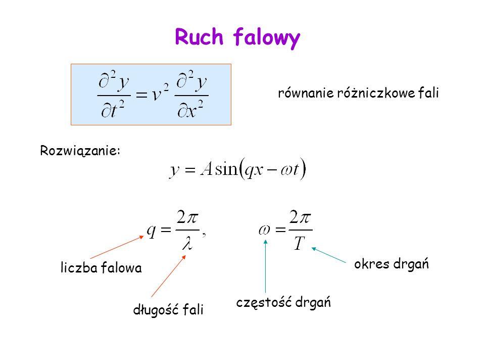 Ruch falowy równanie różniczkowe fali Rozwiązanie: okres drgań