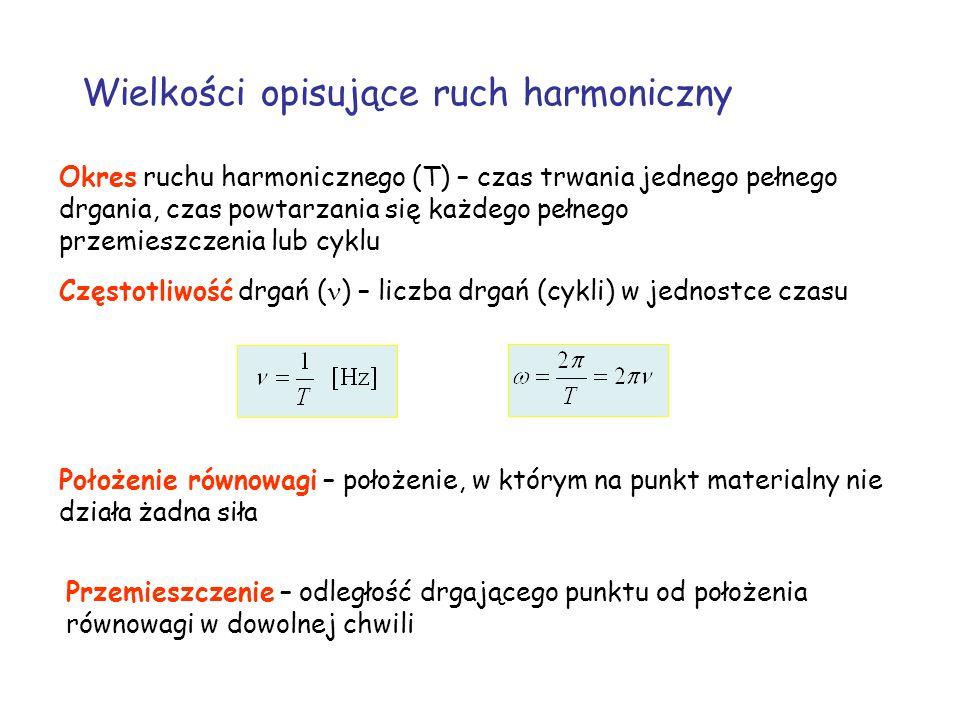 Wielkości opisujące ruch harmoniczny