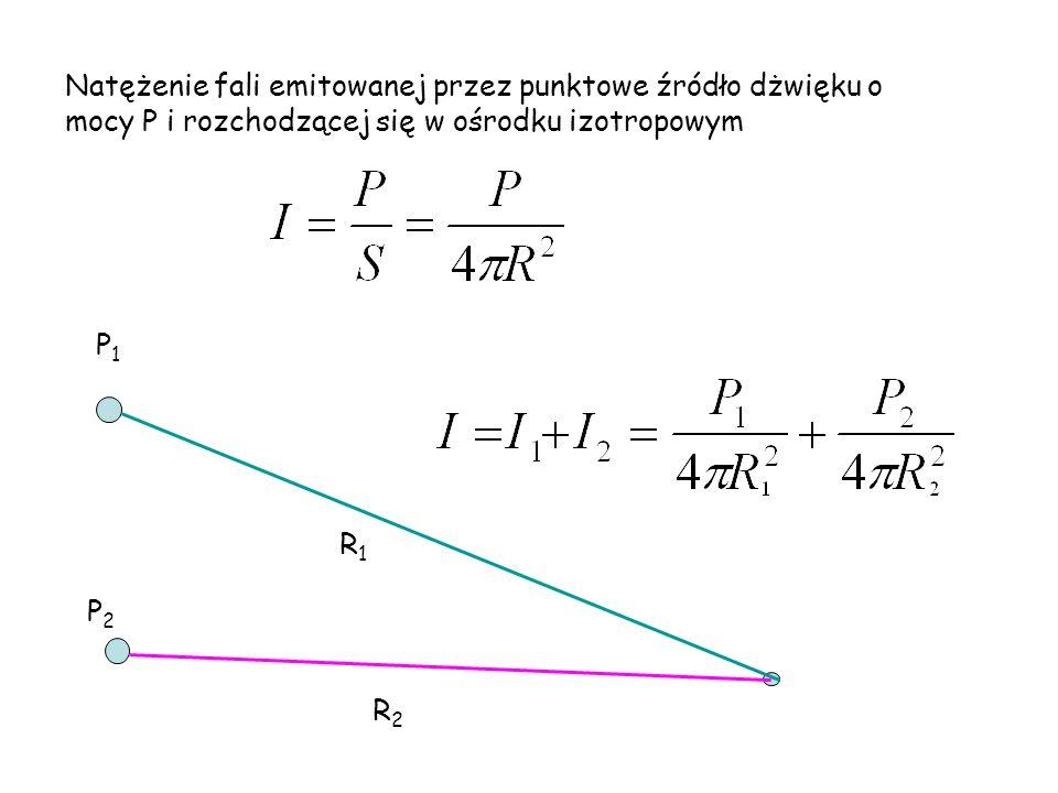 Natężenie fali emitowanej przez punktowe źródło dżwięku o mocy P i rozchodzącej się w ośrodku izotropowym