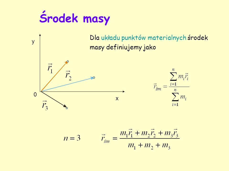 Środek masy Dla układu punktów materialnych środek masy definiujemy jako y x