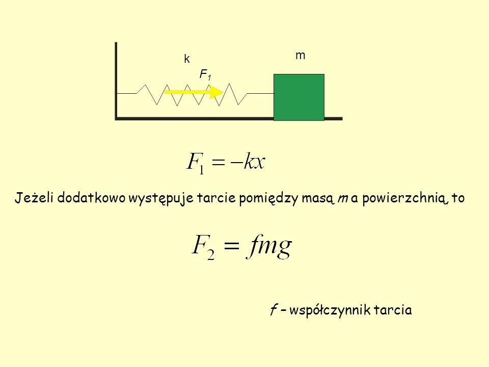 Jeżeli dodatkowo występuje tarcie pomiędzy masą m a powierzchnią, to
