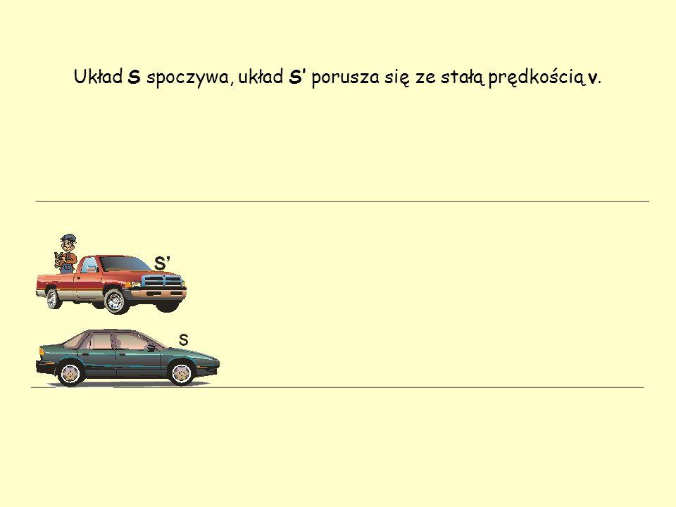 Układ S spoczywa, układ S' porusza się ze stałą prędkością v.