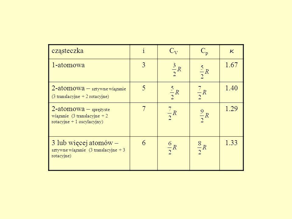 2-atomowa – sztywne wiązanie 5 1.40