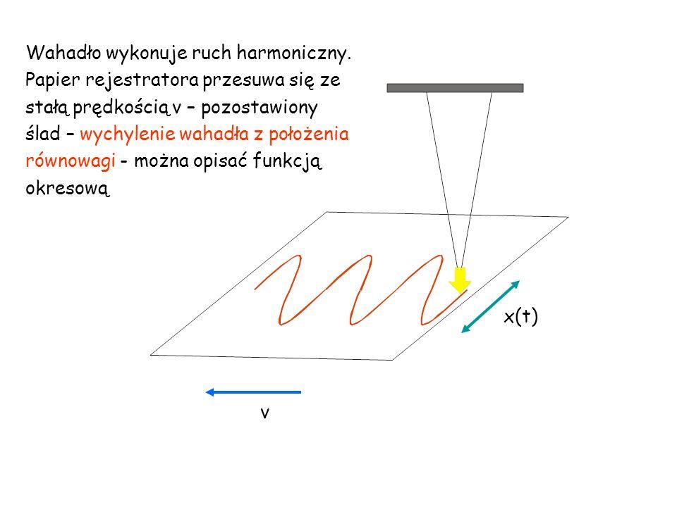 Wahadło wykonuje ruch harmoniczny