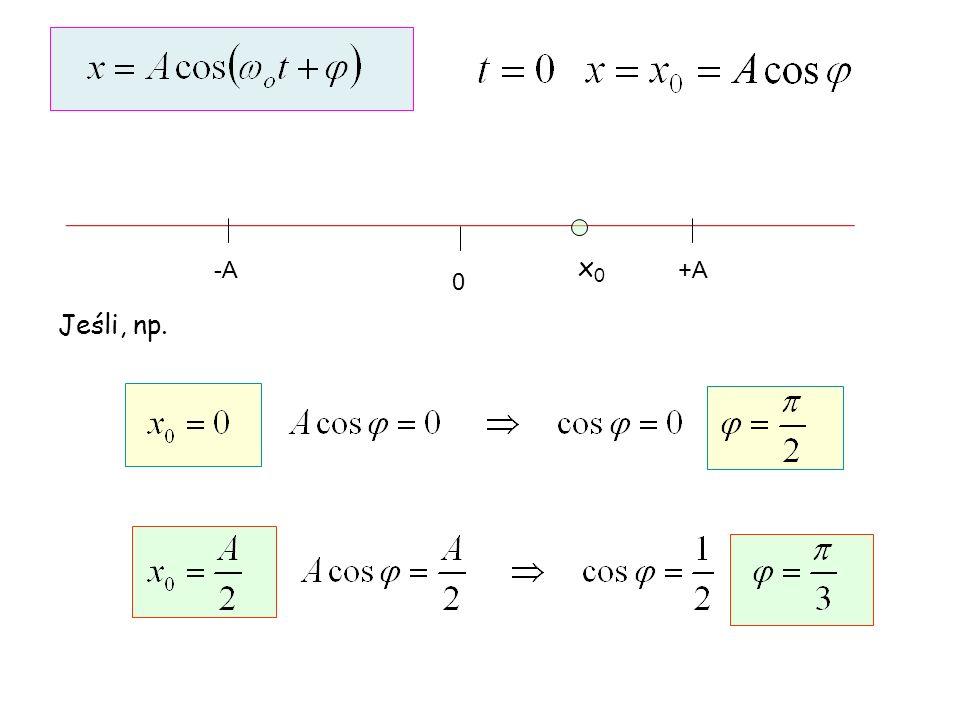 -A x0 +A Jeśli, np.