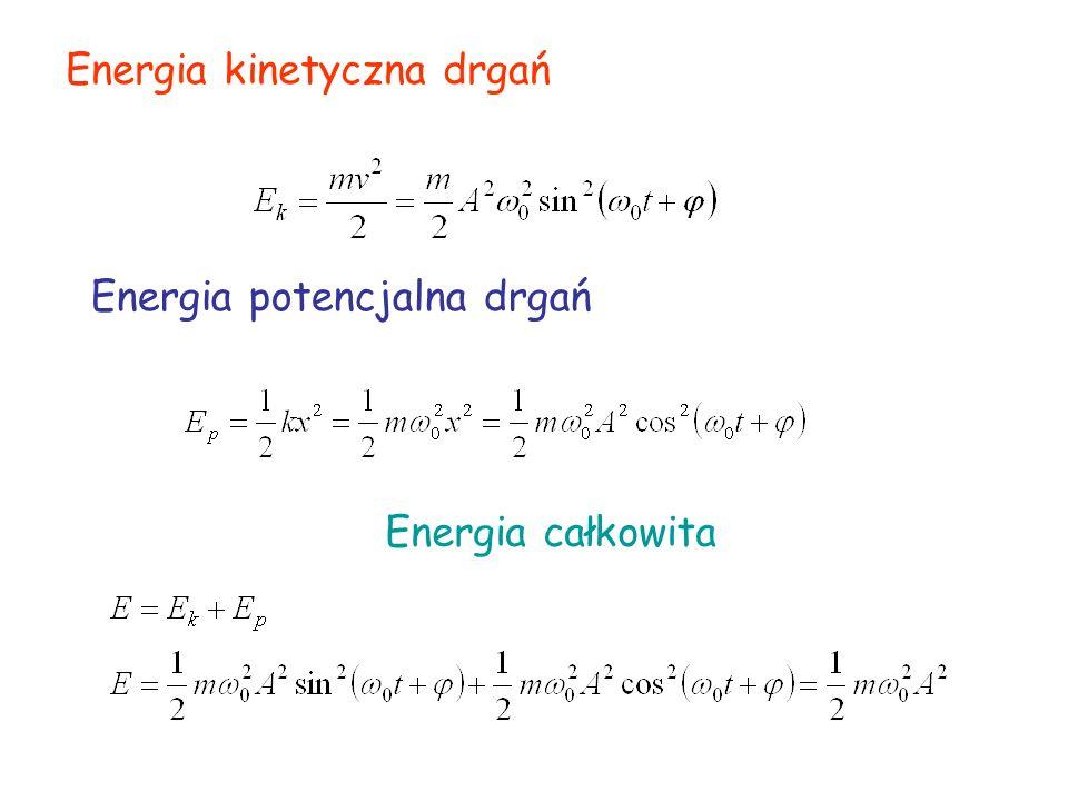 Energia kinetyczna drgań