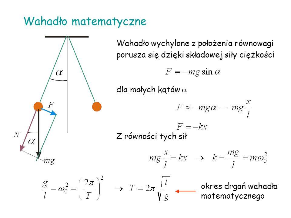 Wahadło matematyczne Wahadło wychylone z położenia równowagi porusza się dzięki składowej siły ciężkości.