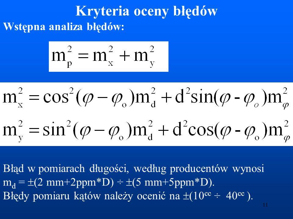 Kryteria oceny błędów Wstępna analiza błędów: