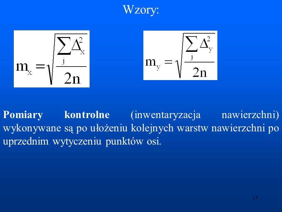 Wzory: Pomiary kontrolne (inwentaryzacja nawierzchni) wykonywane są po ułożeniu kolejnych warstw nawierzchni po uprzednim wytyczeniu punktów osi.