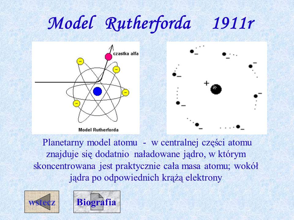 Model Rutherforda 1911r