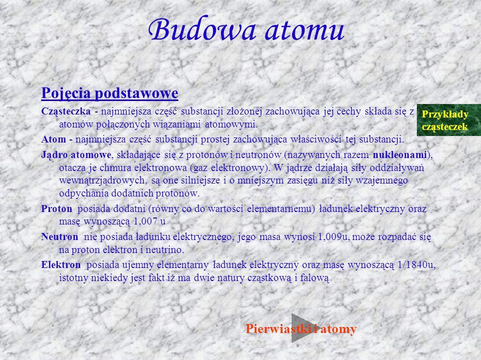 Budowa atomu Pojęcia podstawowe Pierwiastki i atomy