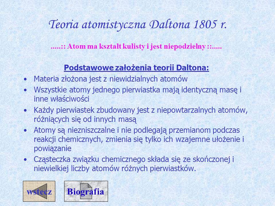 Teoria atomistyczna Daltona 1805 r.