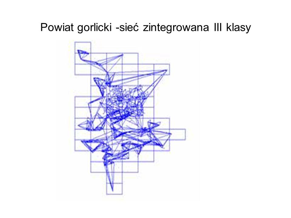 Powiat gorlicki -sieć zintegrowana III klasy