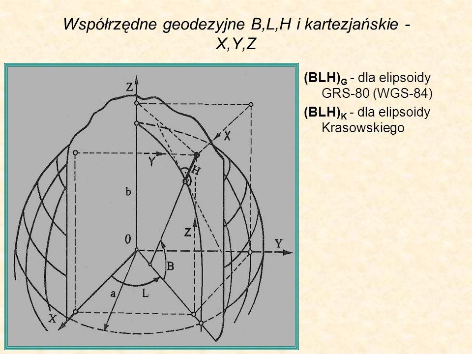 Współrzędne geodezyjne B,L,H i kartezjańskie - X,Y,Z