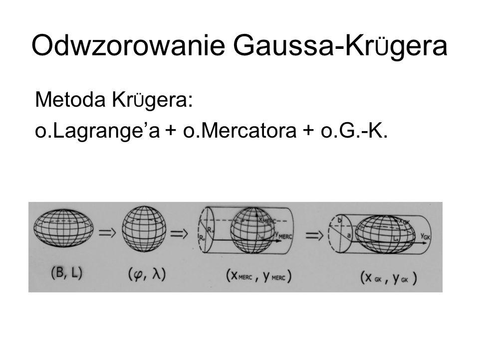 Odwzorowanie Gaussa-KrÜgera