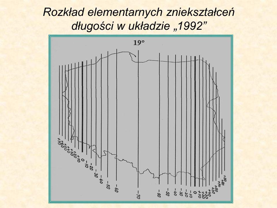 """Rozkład elementarnych zniekształceń długości w układzie """"1992"""
