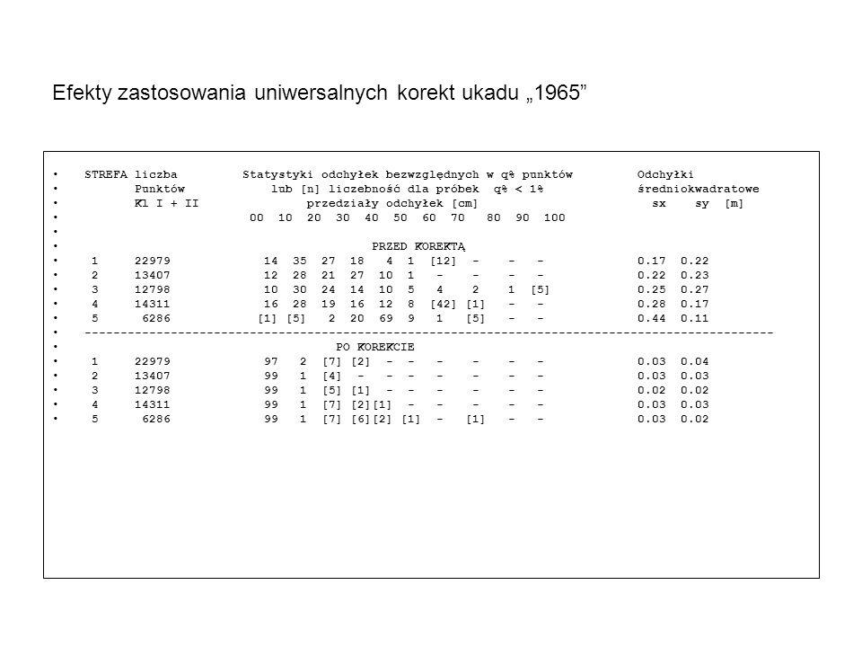 """Efekty zastosowania uniwersalnych korekt ukadu """"1965"""