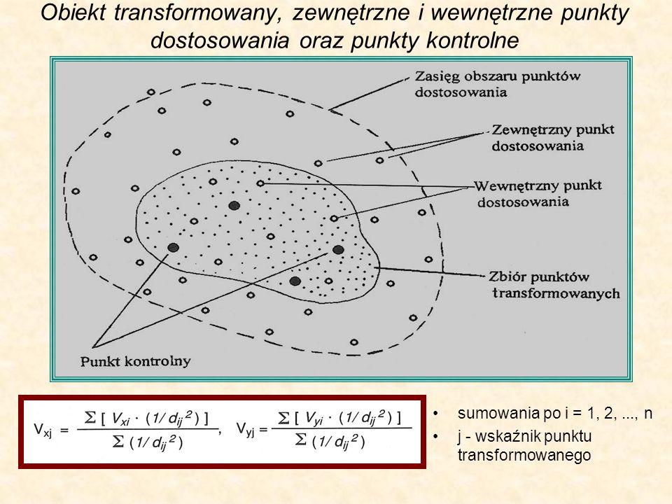 Obiekt transformowany, zewnętrzne i wewnętrzne punkty dostosowania oraz punkty kontrolne