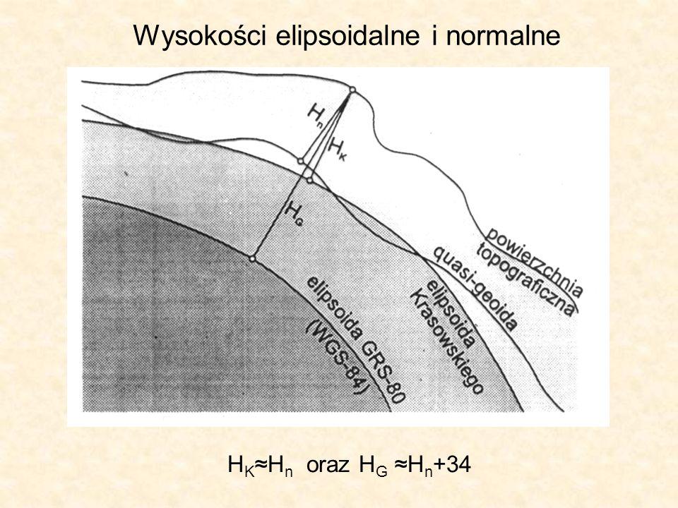 Wysokości elipsoidalne i normalne