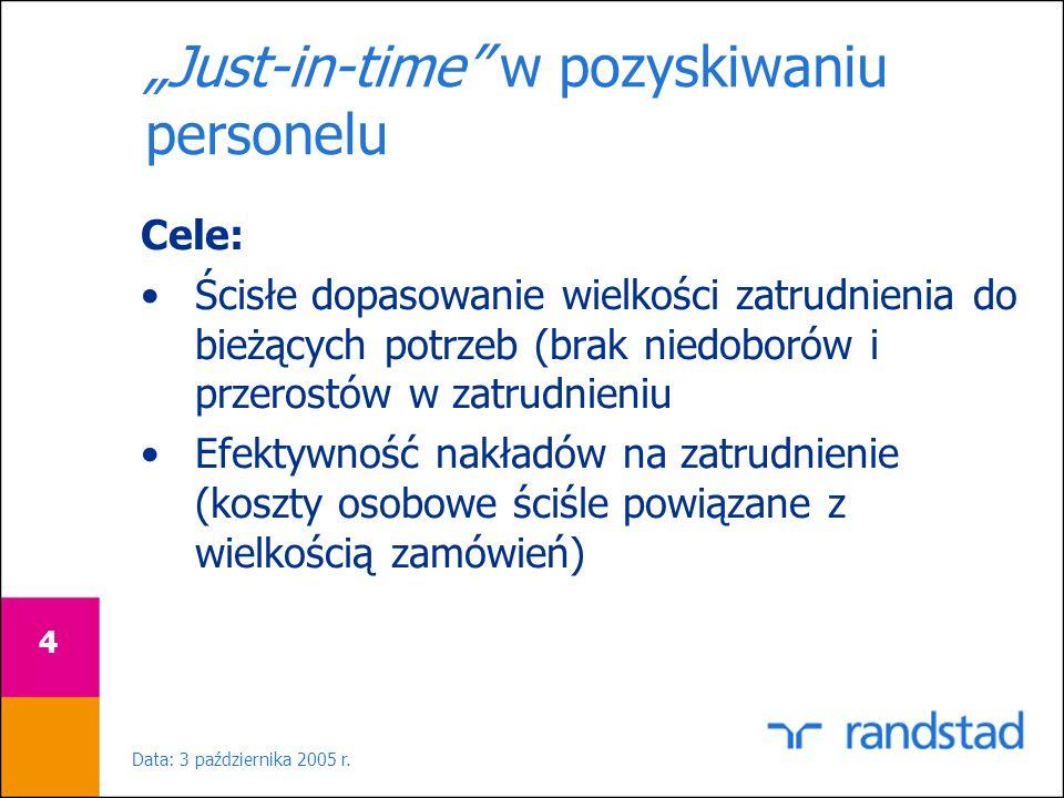 """Just-in-time w pozyskiwaniu personelu"
