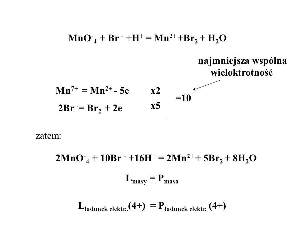 MnO-4 + Br - +H+ = Mn2+ +Br2 + H2O