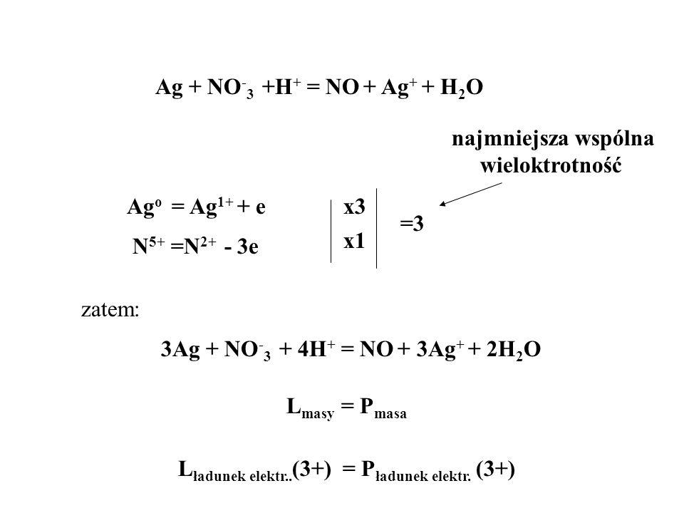 Ag + NO-3 +H+ = NO + Ag+ + H2O najmniejsza wspólna. wieloktrotność. Ago = Ag1+ + e. x3. =3. x1.