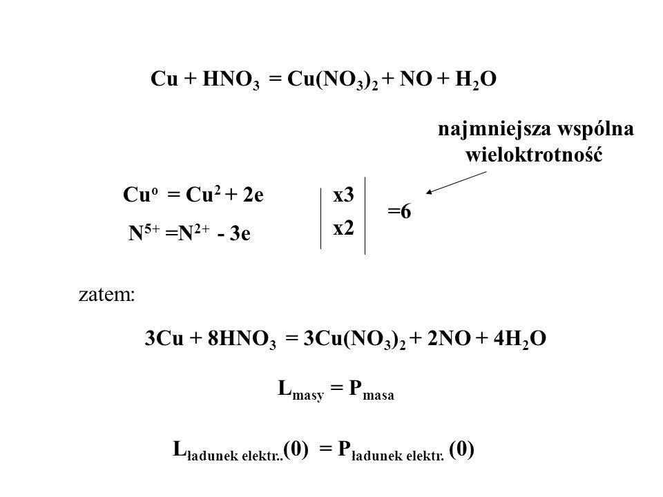 Cu + HNO3 = Cu(NO3)2 + NO + H2Onajmniejsza wspólna. wieloktrotność. Cuo = Cu2 + 2e. x3. =6. x2. N5+ =N2+ - 3e.