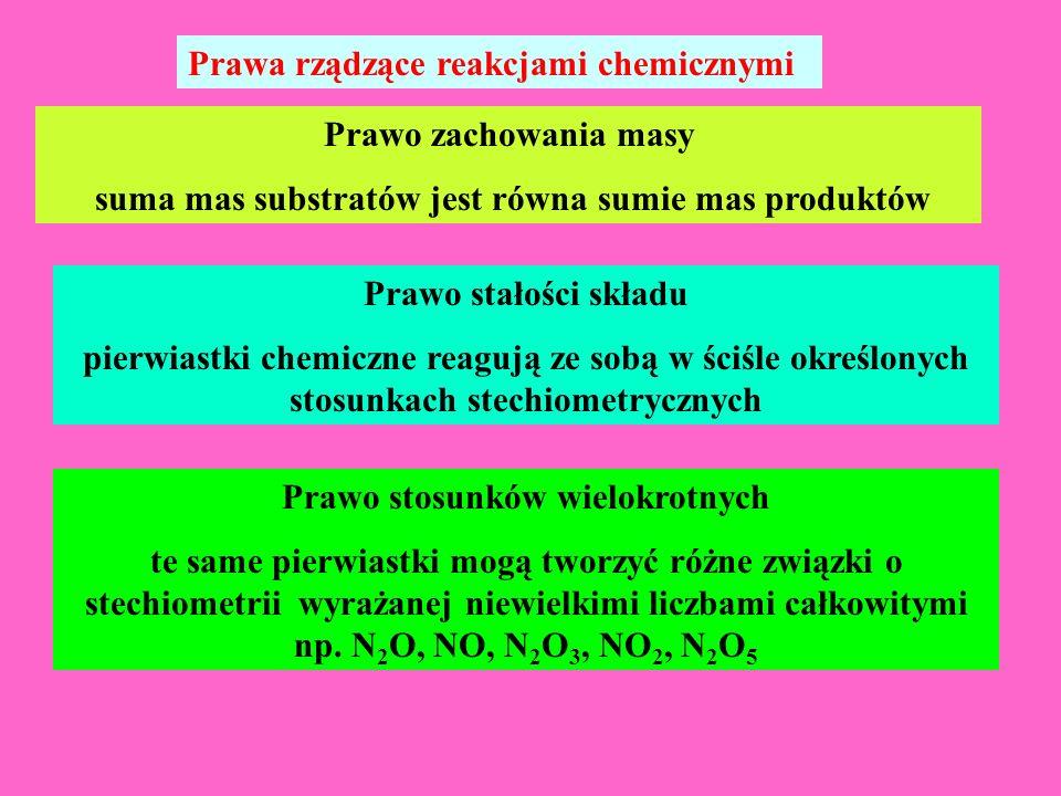 Prawa rządzące reakcjami chemicznymi