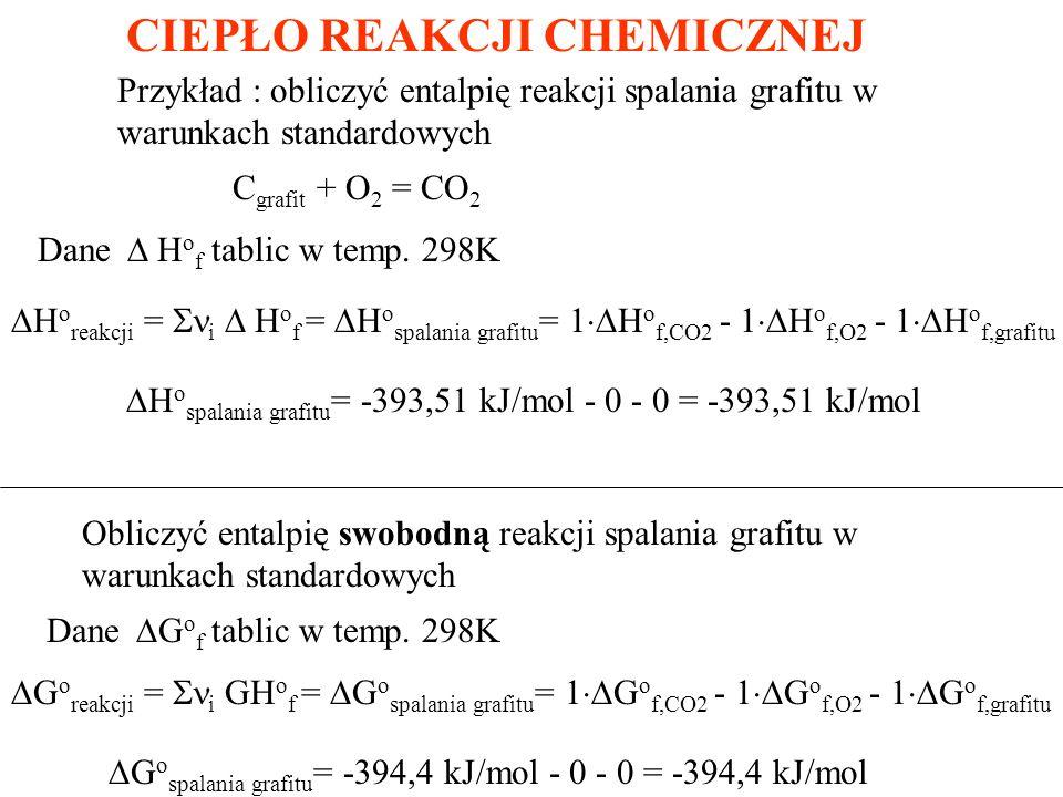 CIEPŁO REAKCJI CHEMICZNEJ