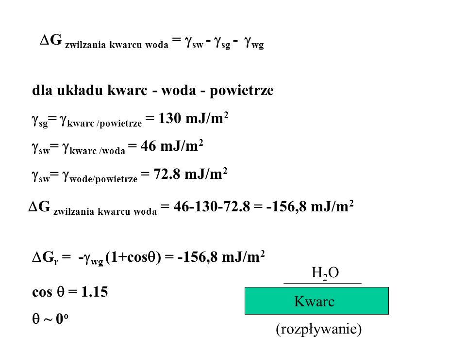 G zwilzania kwarcu woda = sw - sg - wg