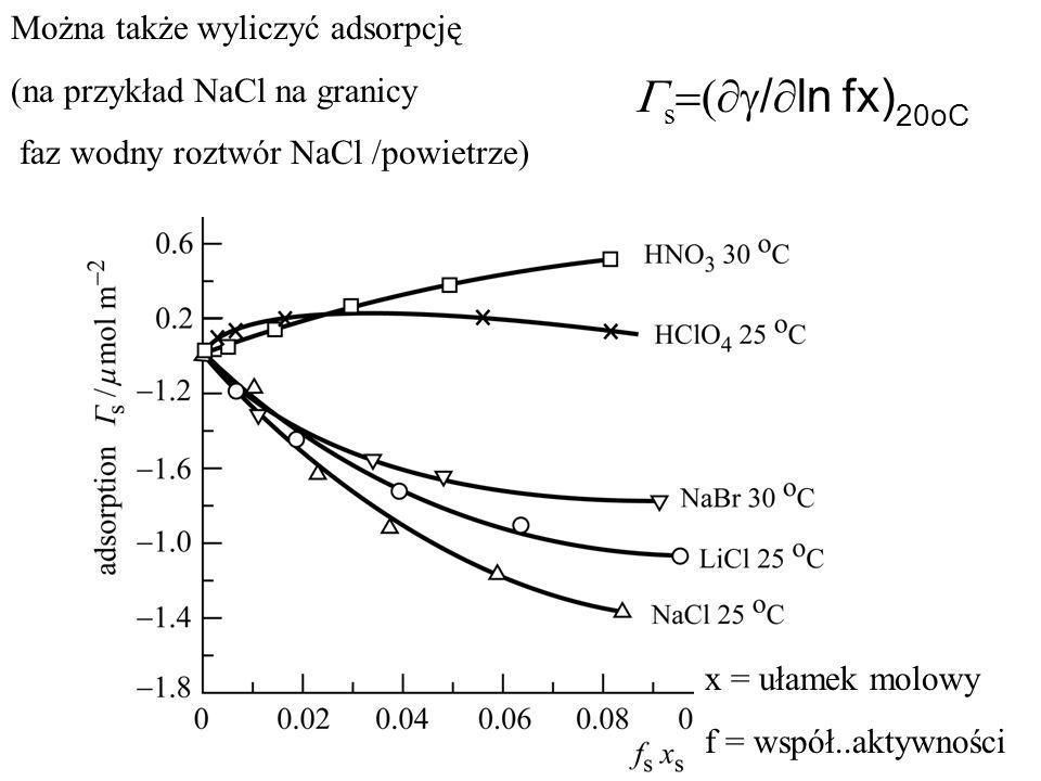 s=(¶g/¶ln fx)20oC Można także wyliczyć adsorpcję