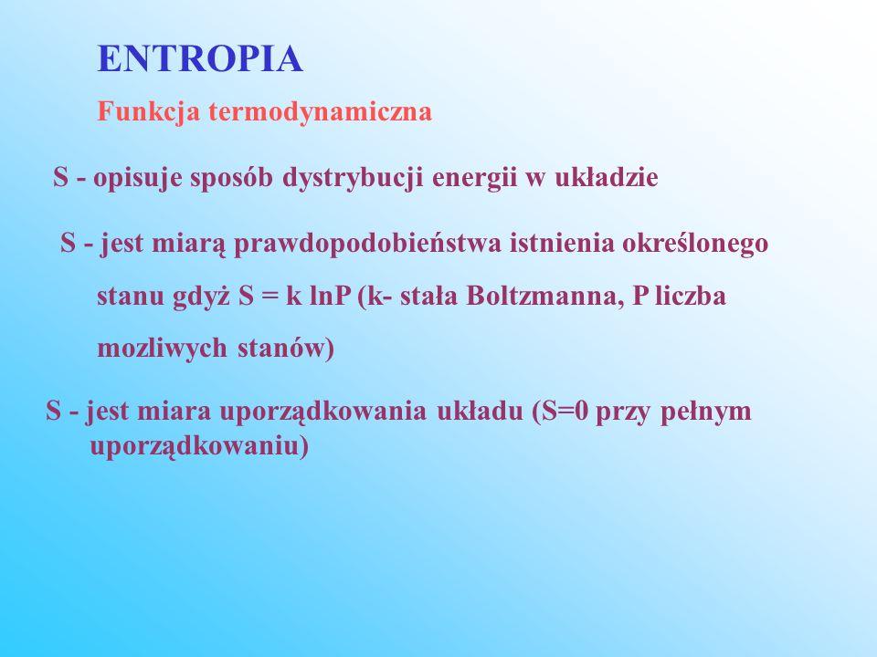 ENTROPIA Funkcja termodynamiczna