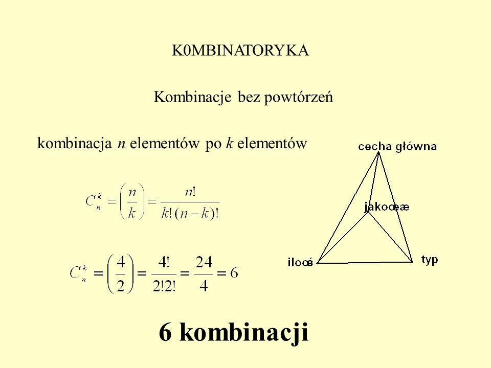 6 kombinacji K0MBINATORYKA Kombinacje bez powtórzeń